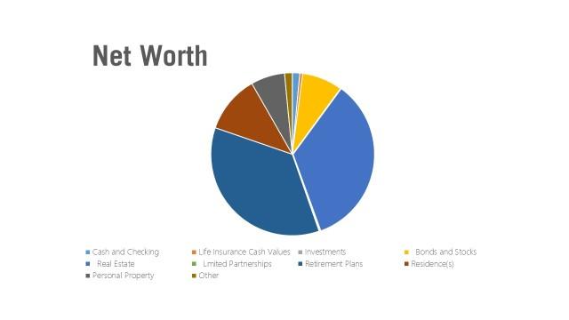 net-worth-plain