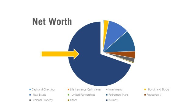 net-worth-with-business
